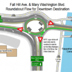 Fall Hill Ave. and Mary Washington Blvd. Roundabout