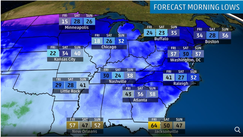 Frigid Friday to usher in much colder temps
