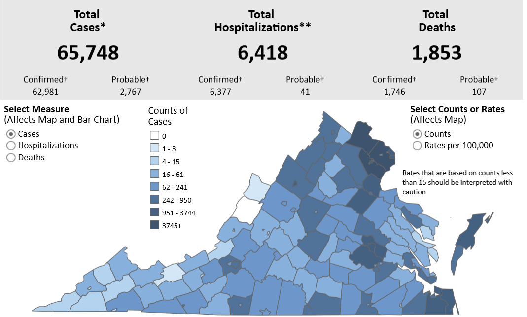 Rappahannock Area Health District reports 27 hospitalized with COVID-19